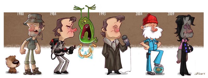 Bill Murray Evolución Cine